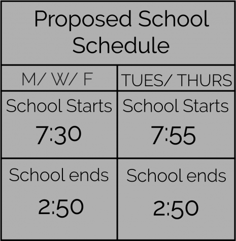 MHS decides to return eight period for next school year